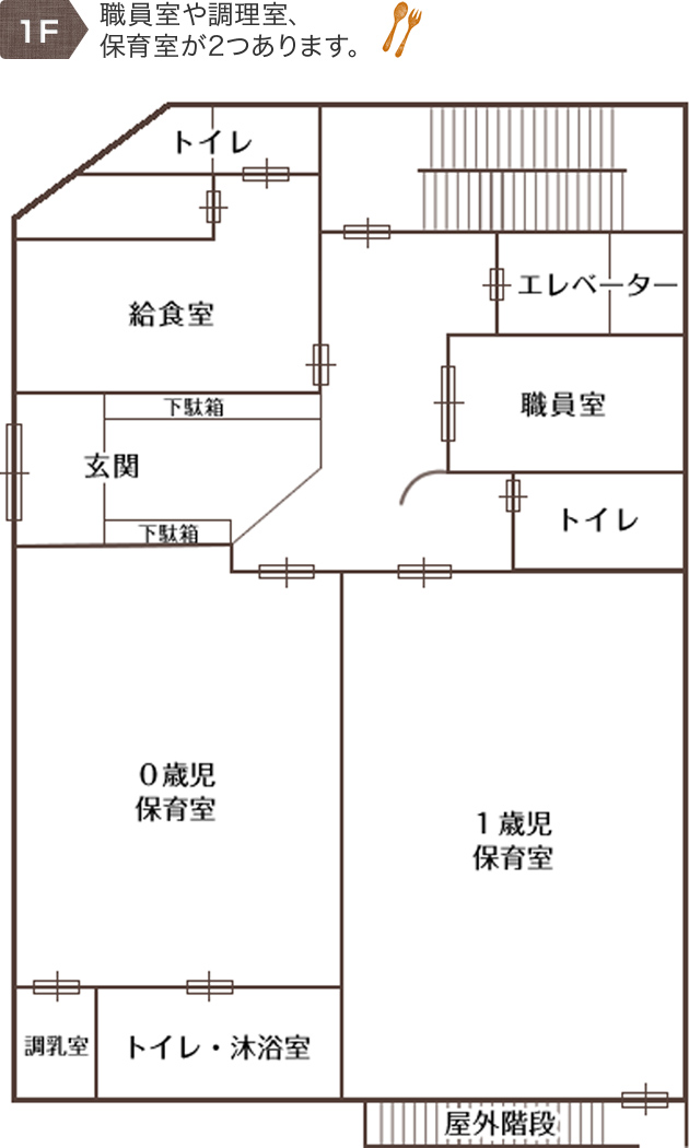 にしながほり保育園1階