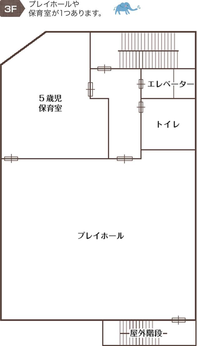にしながほり保育園3階
